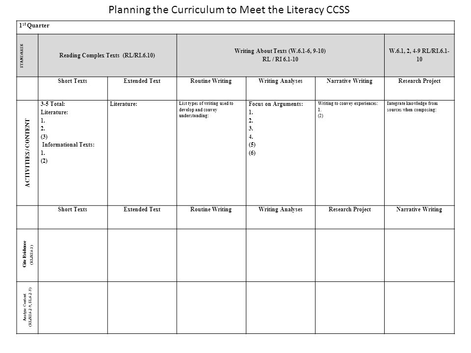 Planning the Curriculum to Meet the Literacy CCSS