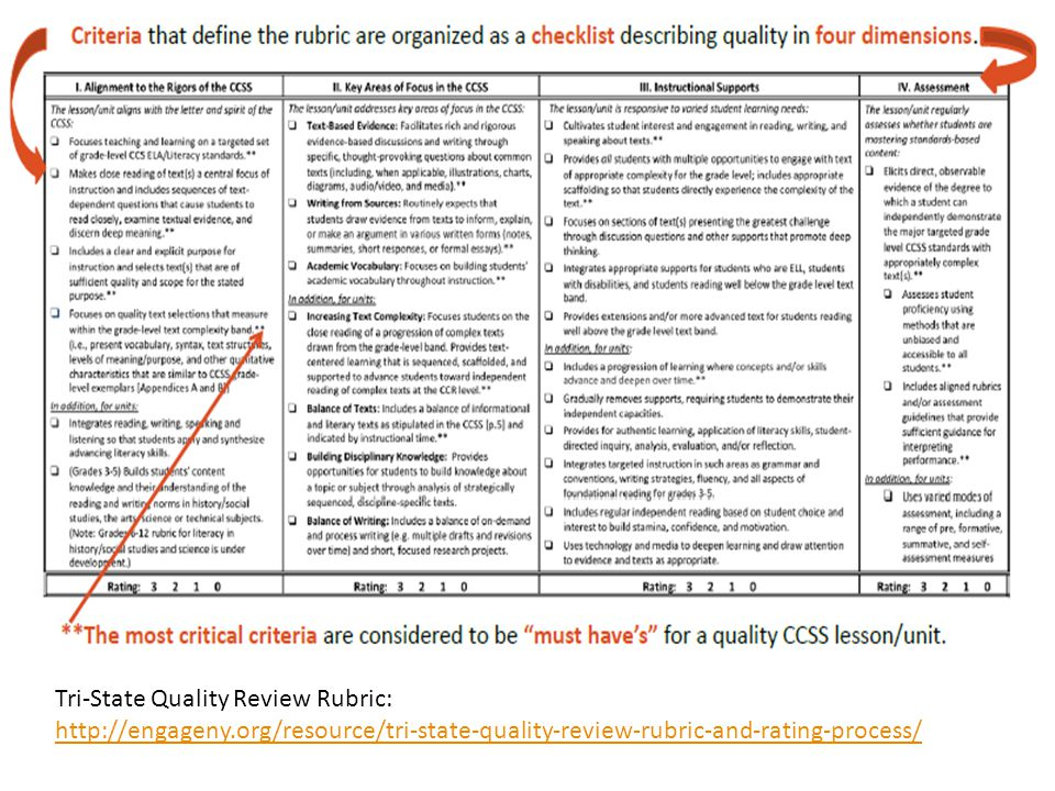 Tri-State Quality Review Rubric: