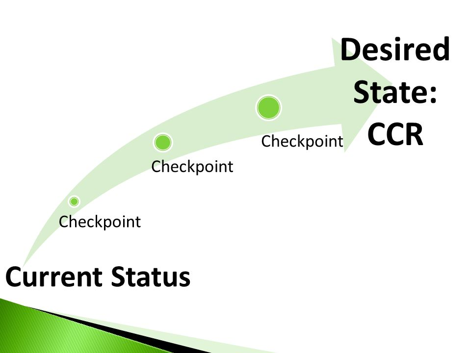 Desired State: CCR Current Status Checkpoint