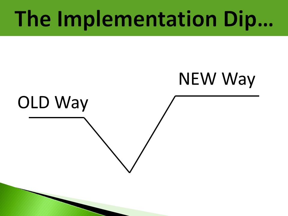 The Implementation Dip…