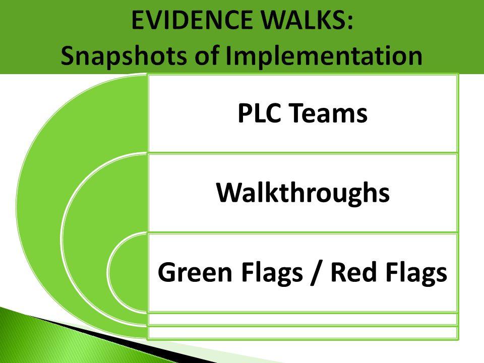EVIDENCE WALKS: Snapshots of Implementation