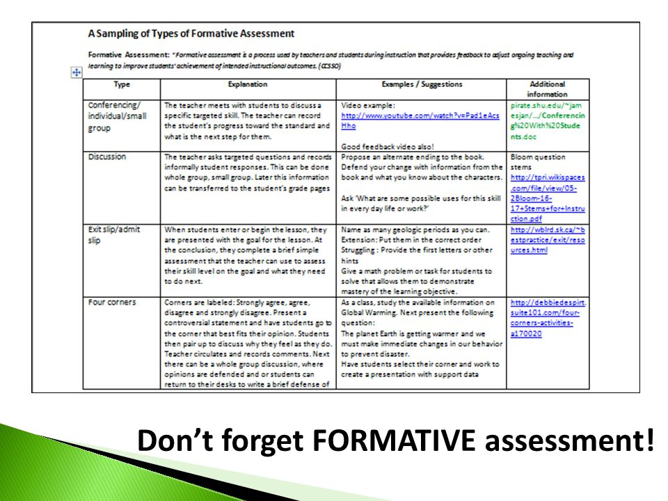 Don't forget FORMATIVE assessment!