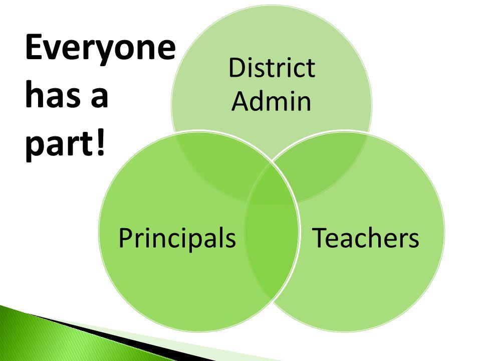 Everyone has a part! District Admin Teachers Principals