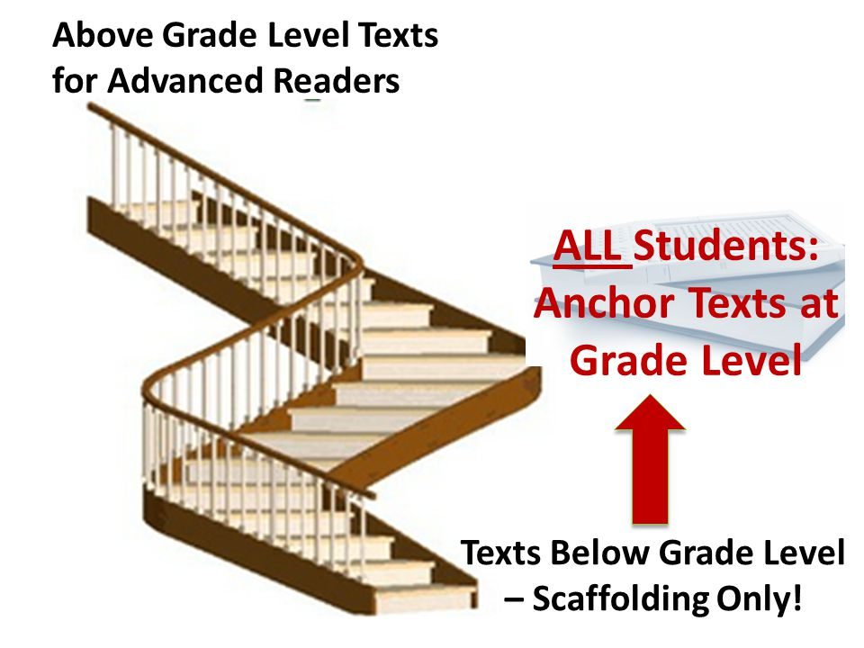 ALL Students: Anchor Texts at Grade Level