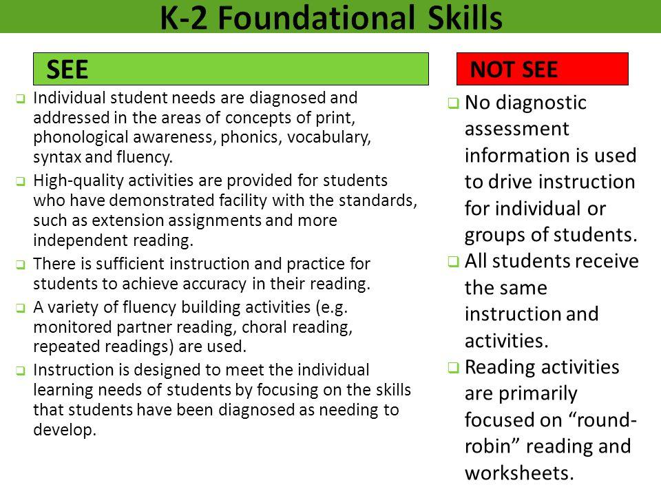 K-2 Foundational Skills