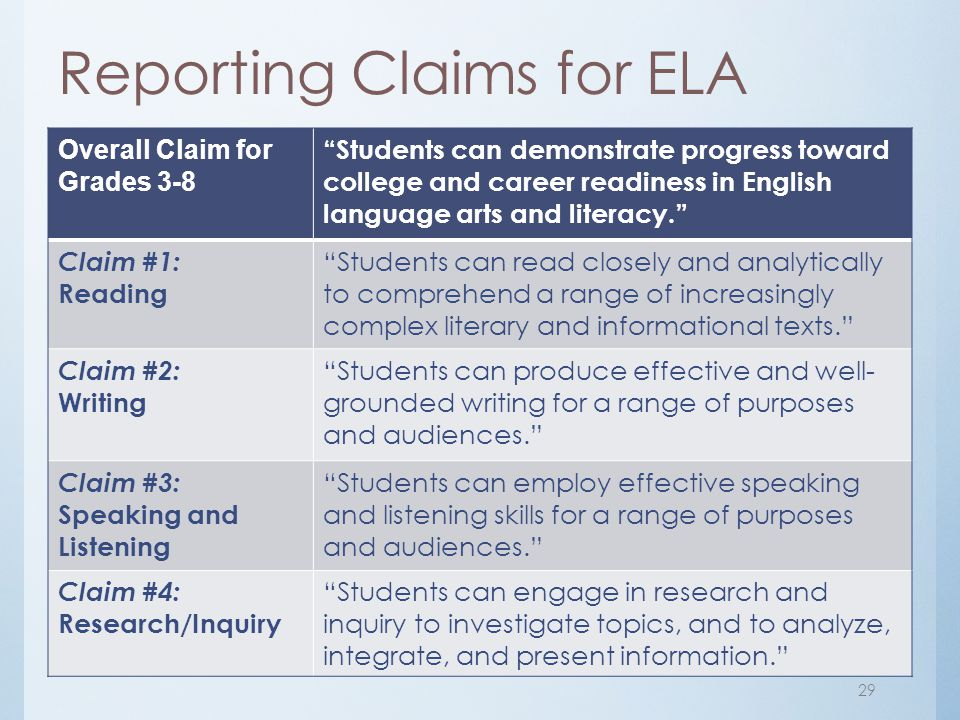 Reporting Claims for ELA