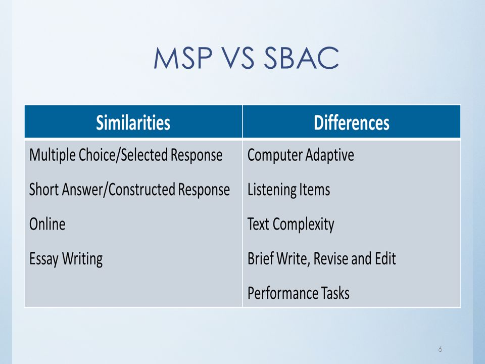 MSP VS SBAC