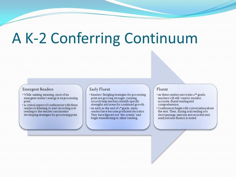 A K-2 Conferring Continuum