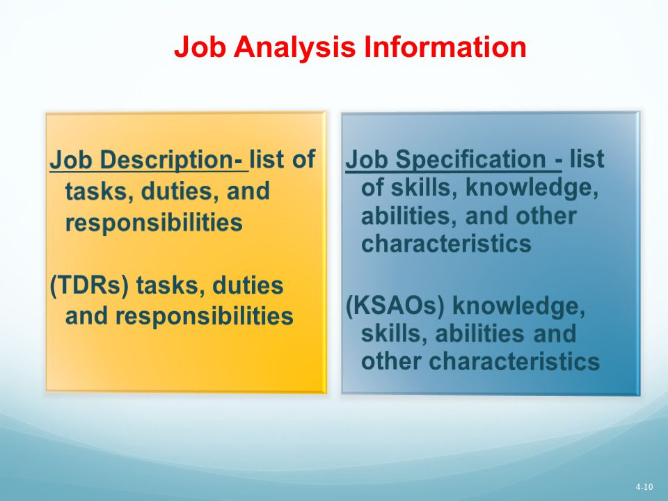Job Analysis Information