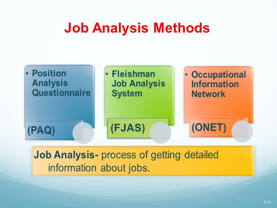 Job Analysis Methods (FJAS) (ONET) (PAQ)