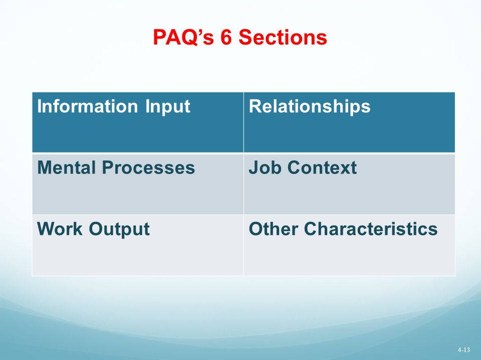 PAQ's 6 Sections Information Input Relationships Mental Processes