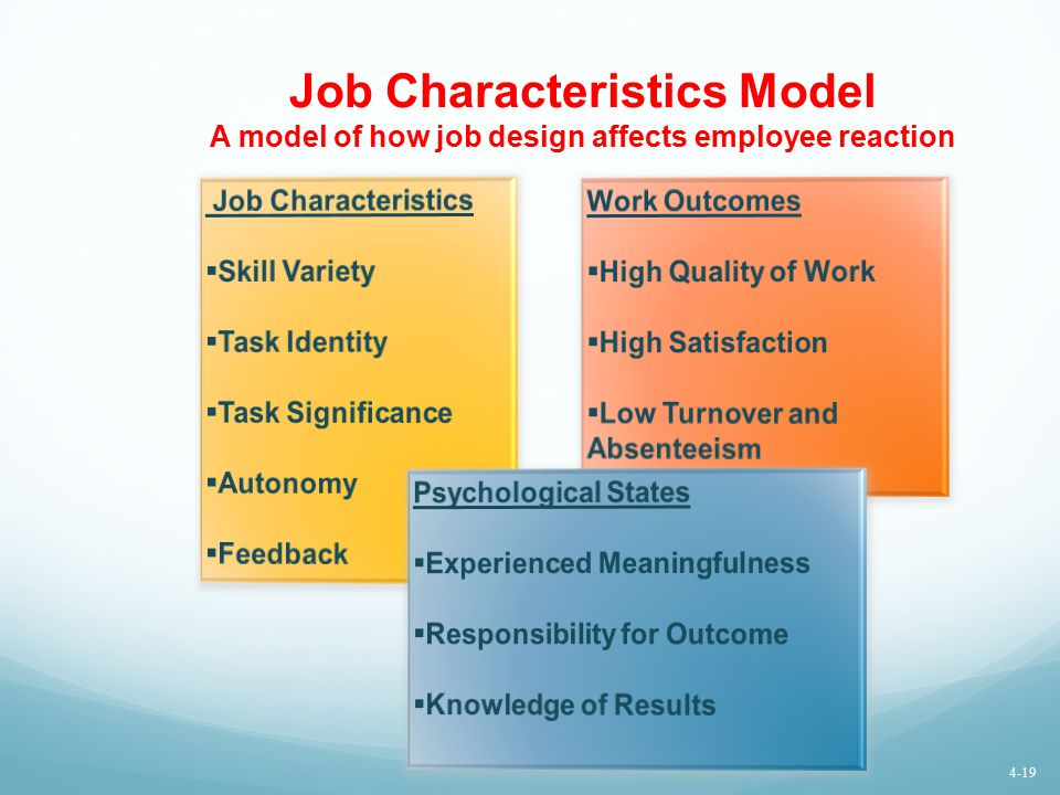 Job Characteristics Model A model of how job design affects employee reaction