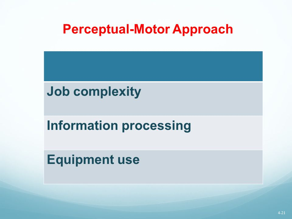 Perceptual-Motor Approach