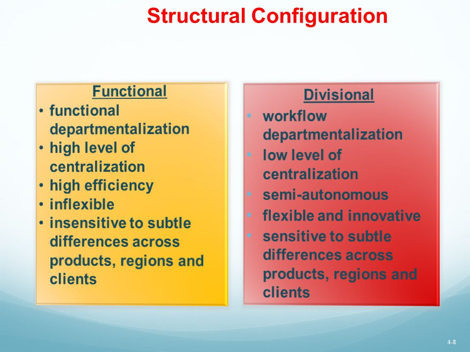 Structural Configuration
