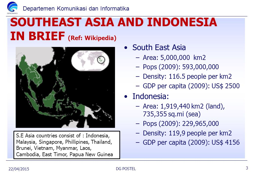 SOUTHEAST ASIA AND INDONESIA IN BRIEF (Ref: Wikipedia)