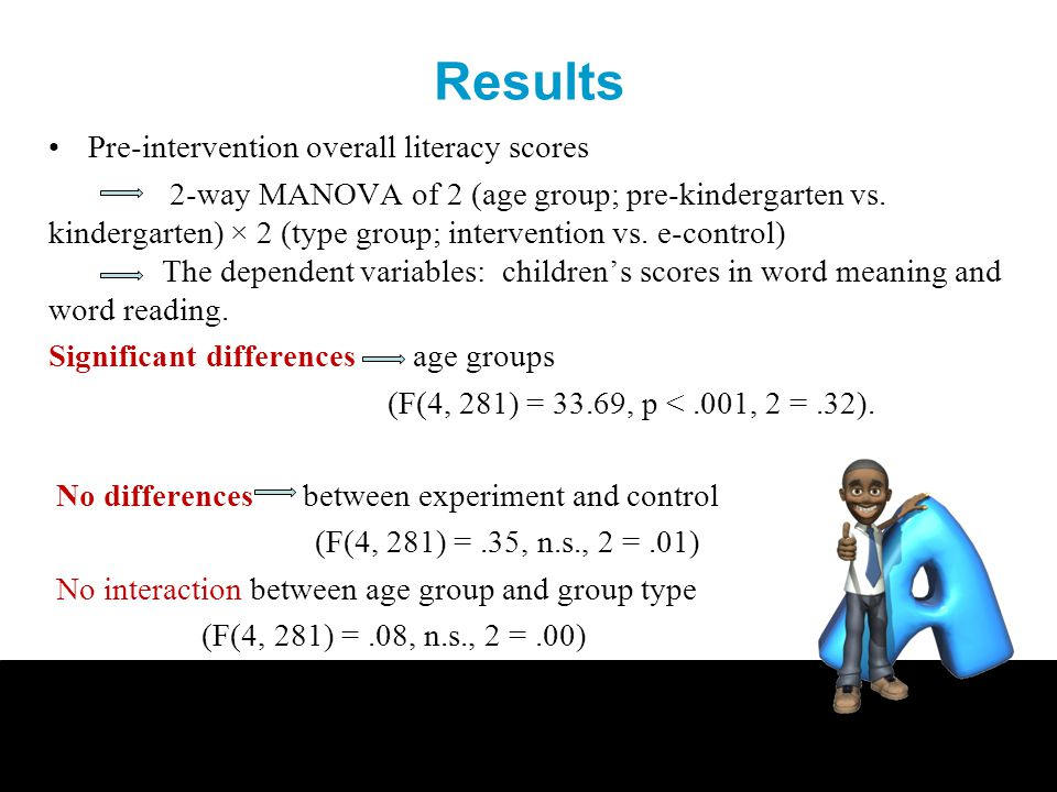 Results Pre-intervention overall literacy scores