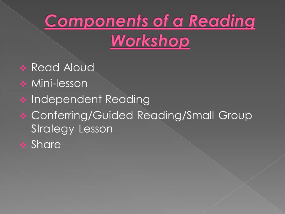 Components of a Reading Workshop