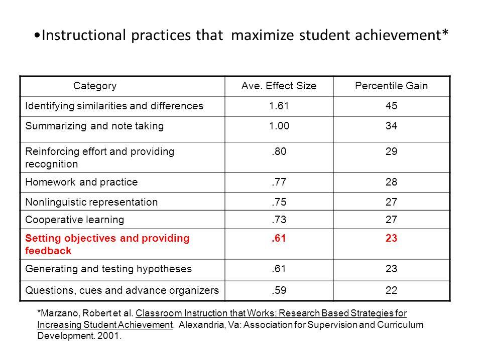 Instructional practices that maximize student achievement*