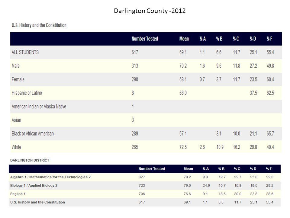Darlington County -2012
