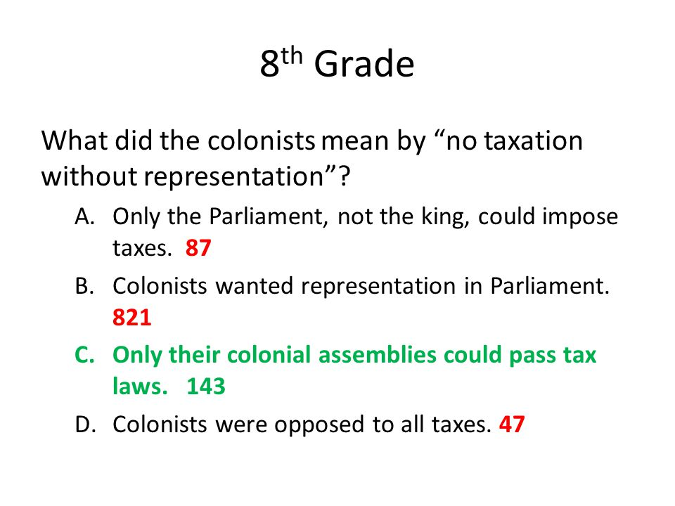 8th Grade What did the colonists mean by no taxation without representation Only the Parliament, not the king, could impose taxes. 87.