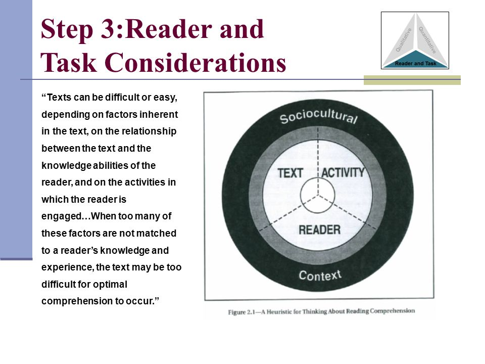 Step 3:Reader and Task Considerations Reader & Task