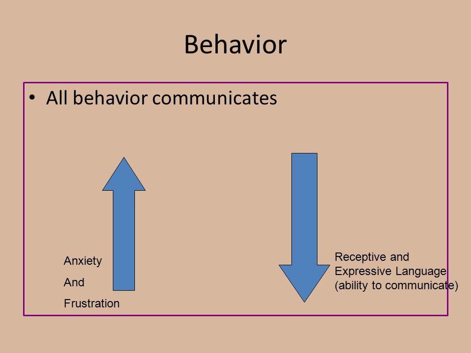 Behavior All behavior communicates