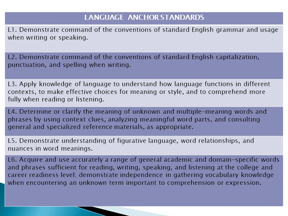 LANGUAGE ANCHOR STANDARDS