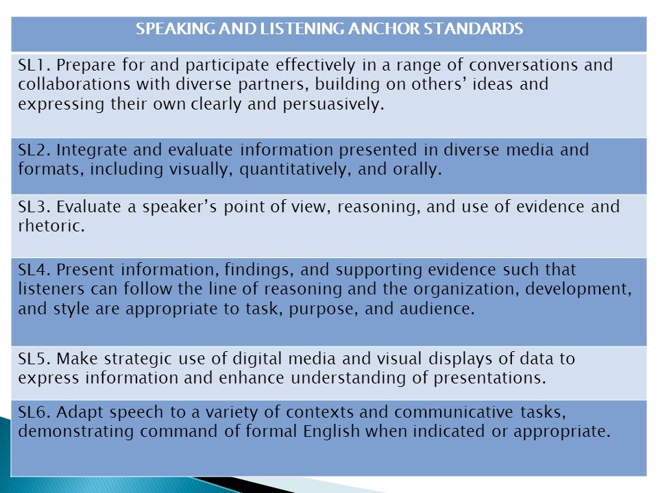 SPEAKING AND LISTENING ANCHOR STANDARDS