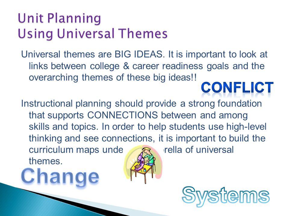 Unit Planning Using Universal Themes