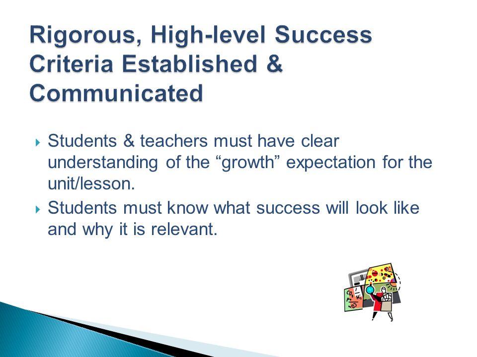 Rigorous, High-level Success Criteria Established & Communicated