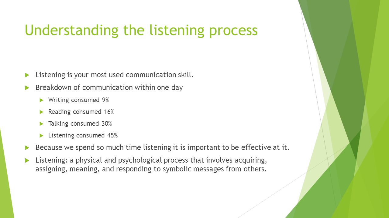 Understanding the listening process