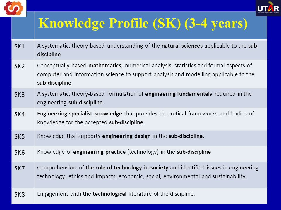 Knowledge Profile (SK) (3-4 years) SK1. A systematic, theory-based understanding of the natural sciences applicable to the sub- discipline.