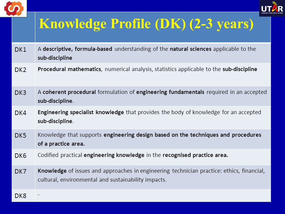 Knowledge Profile (DK) (2-3 years) DK1. A descriptive, formula-based understanding of the natural sciences applicable to the sub-discipline.