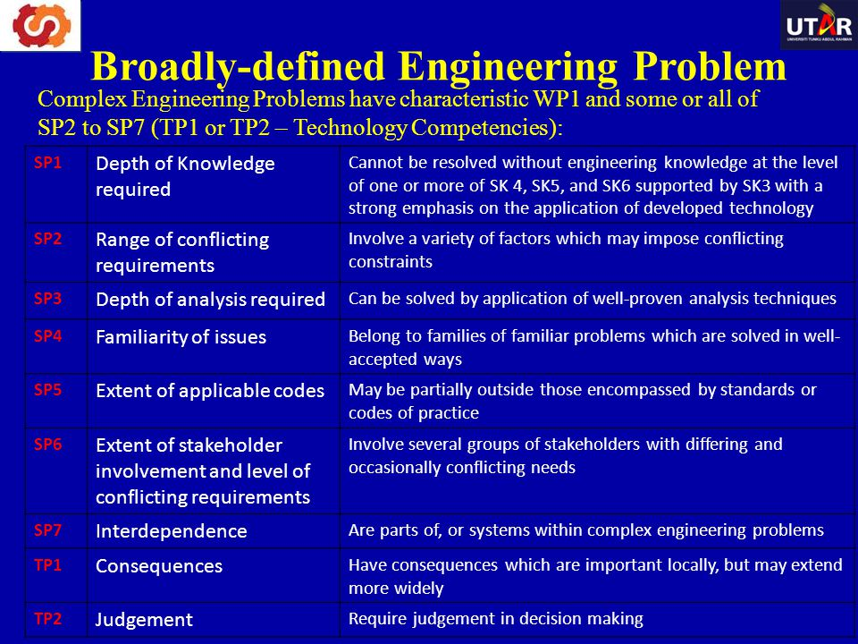 Broadly-defined Engineering Problem