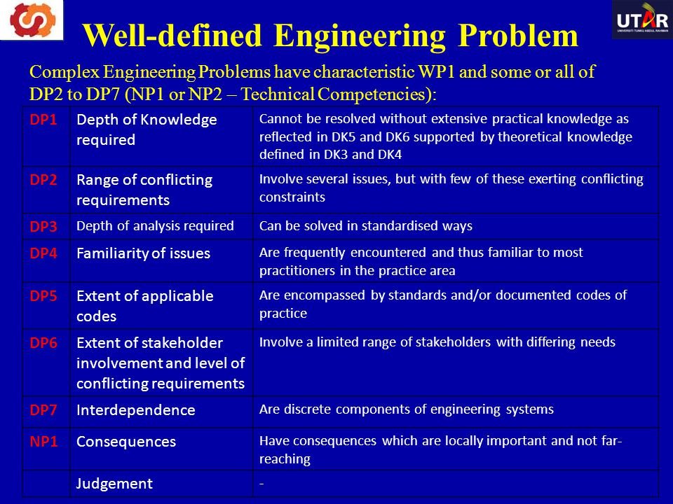 Well-defined Engineering Problem