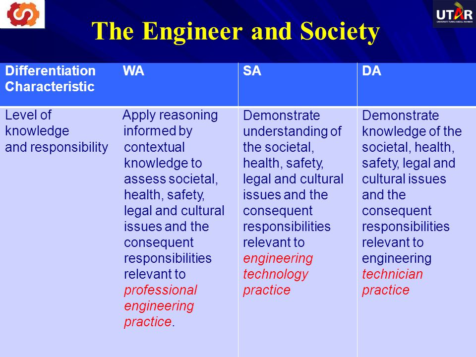 The Engineer and Society