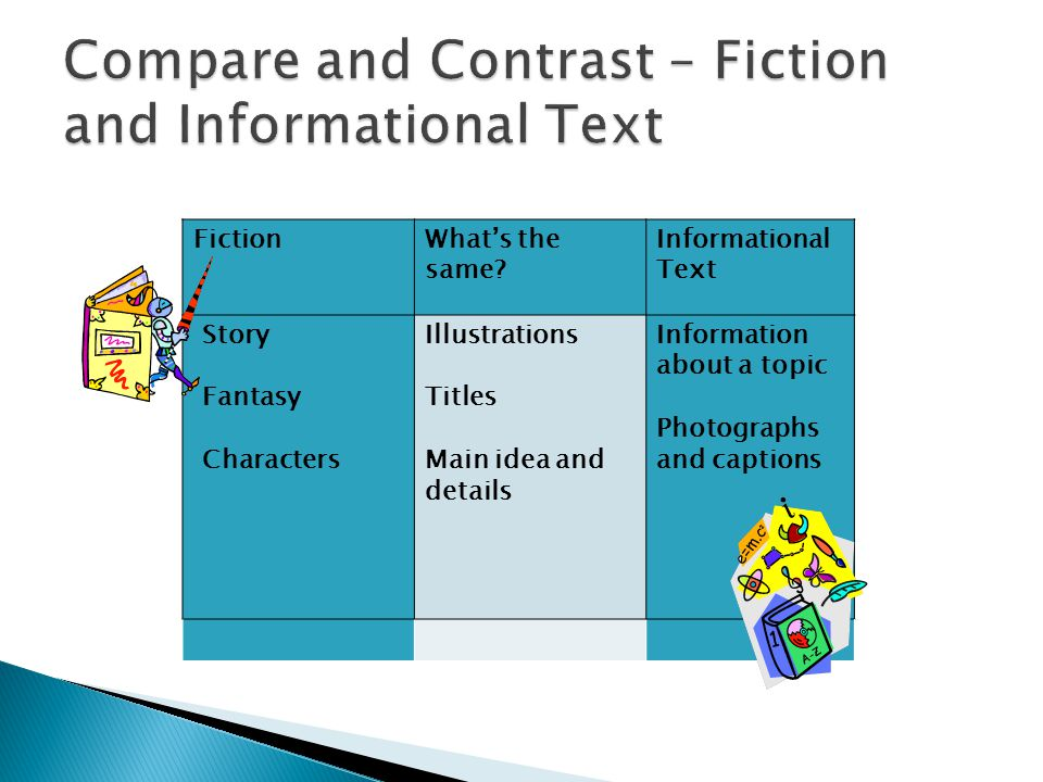Compare and Contrast – Fiction and Informational Text