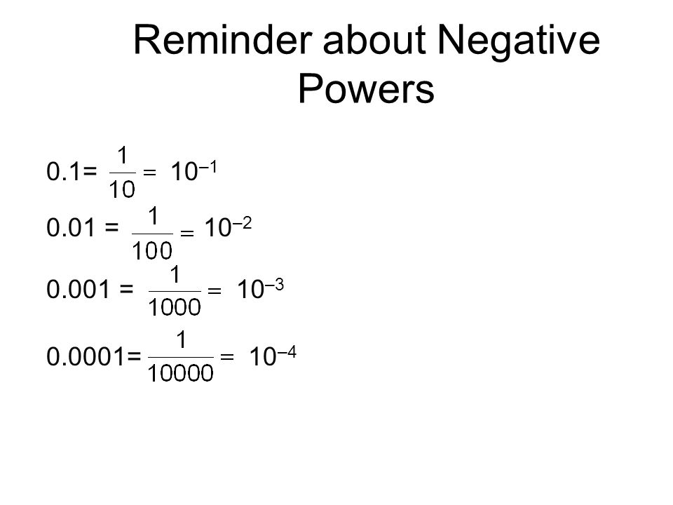 Reminder about Negative Powers