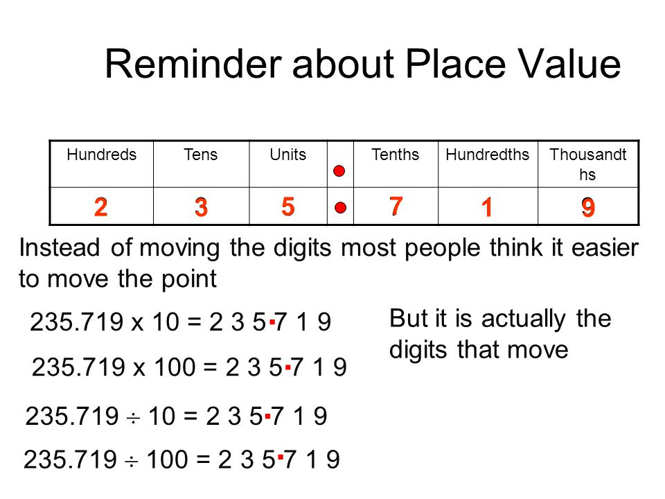 Reminder about Place Value