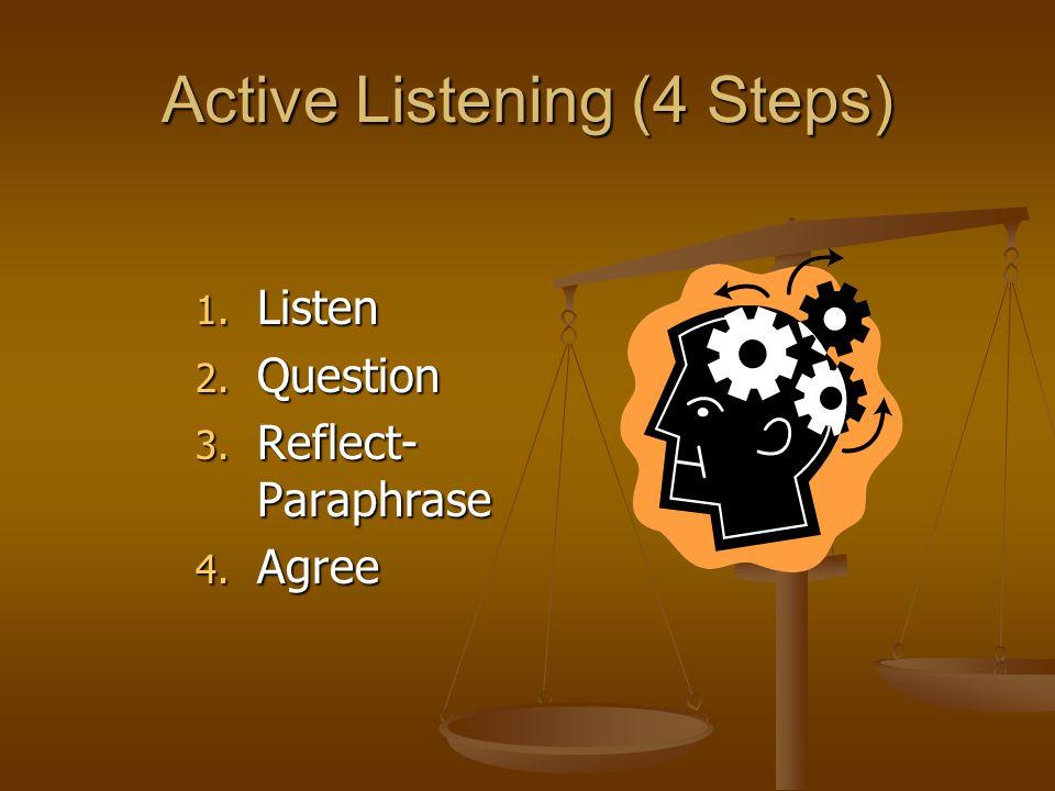 Active Listening (4 Steps)