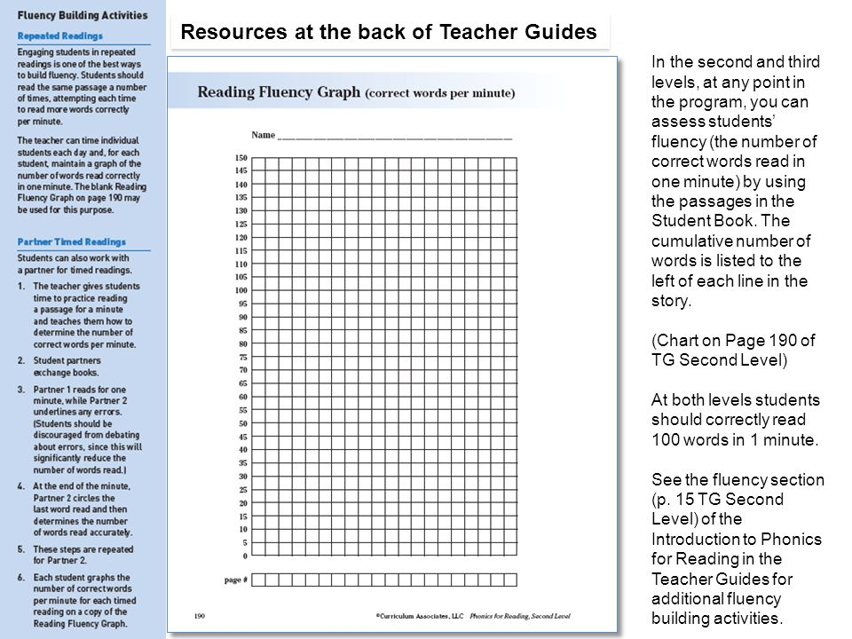 Resources at the back of Teacher Guides
