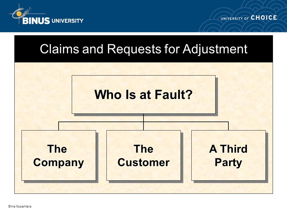 Claims and Requests for Adjustment