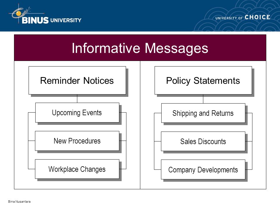 Informative Messages Reminder Notices Policy Statements