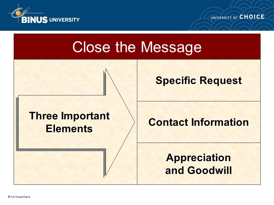 Close the Message Specific Request Three Important Elements