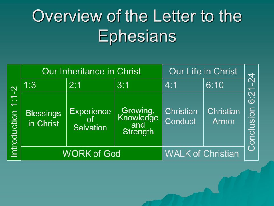 Overview of the Letter to the Ephesians