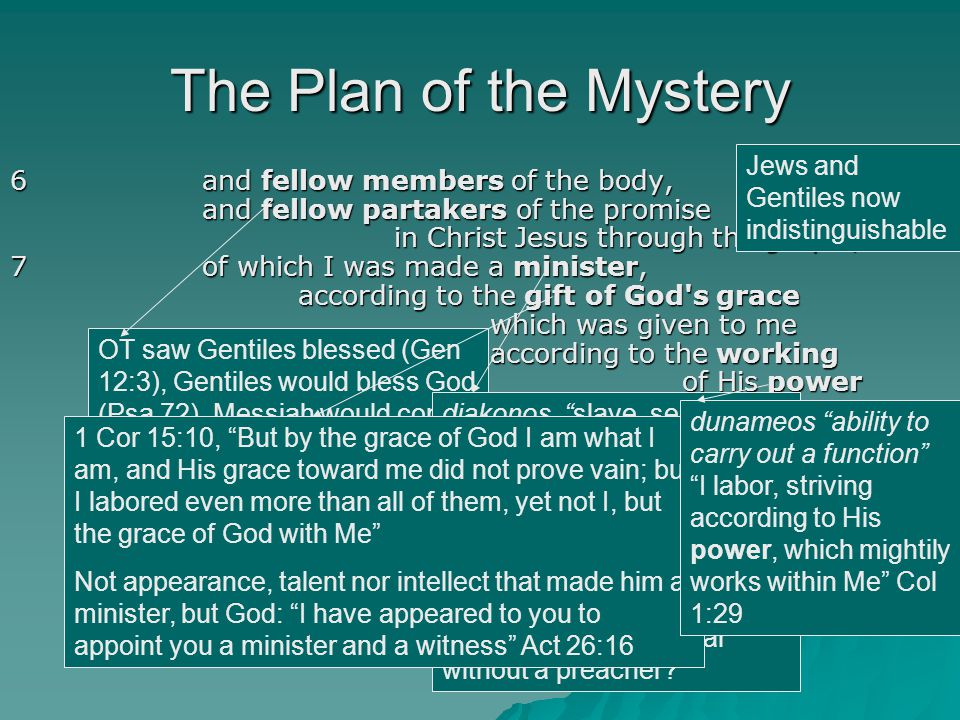 The Plan of the Mystery Jews and Gentiles now indistinguishable