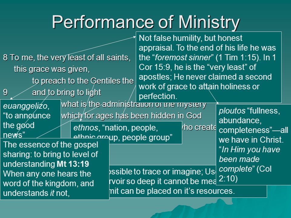 Performance of Ministry