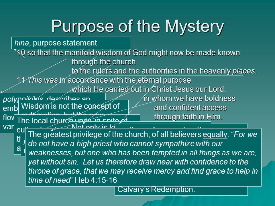 Purpose of the Mystery hina, purpose statement
