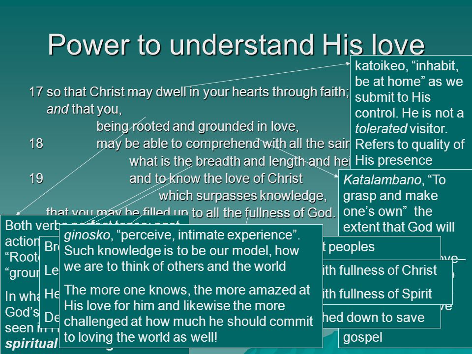 Power to understand His love