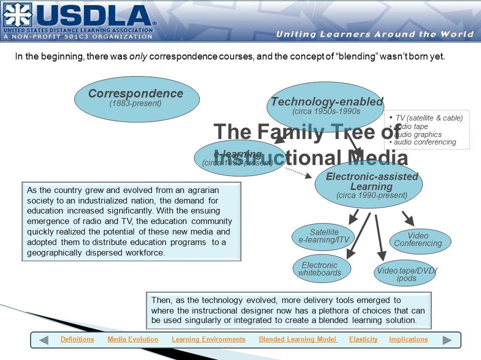 The Family Tree of Instructional Media Correspondence
